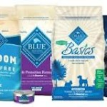 Best Dog Foods Listed Alphabetically – Dog Food Test